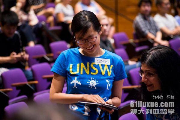 2020年澳洲研究生申请